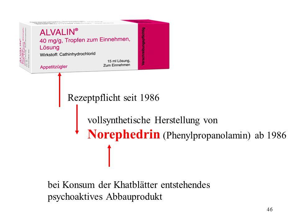 45 Stimulanzien - Cathinon Wirkstoffe und Wirkung: –Cathinon - Hauptwirkstoff (natürliches Vorkommen) –Cathin - Norpseudoephedrin (natürliches Vorkommen, natürliche Biosynthese beim Welken der frischen Khat-Blätter durch Einwirkung von Sauerstoff vollsynthetisches Cathin (Norpseudoephedrin) als appetithemmende Arzneimittel in Deutschland bis 1986 frei verkäuflich - als Drogenausweichmittel genutzt