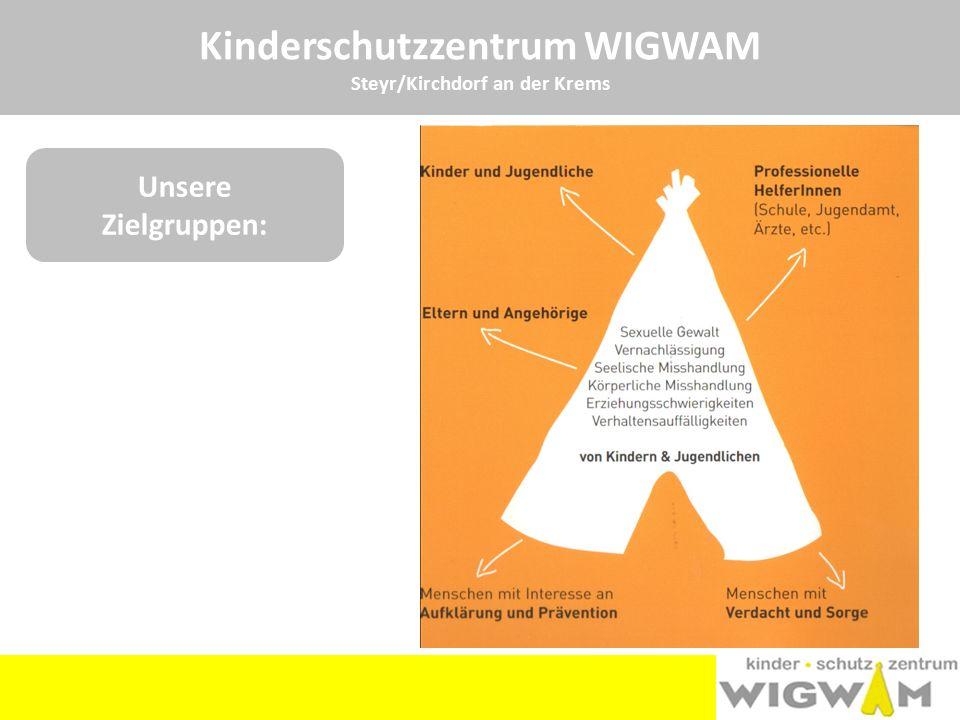 Kinderschutzzentrum WIGWAM Steyr/Kirchdorf an der Krems Unsere Zielgruppen: