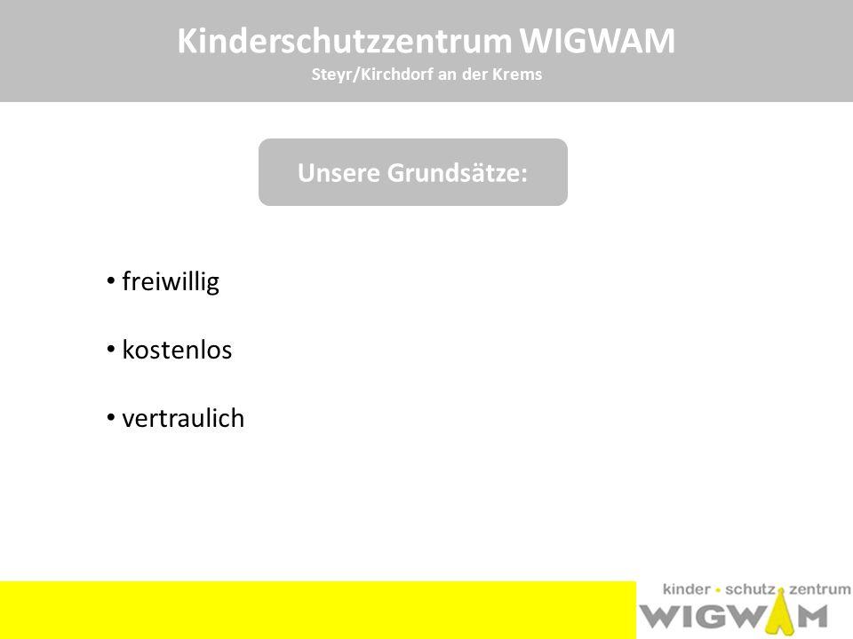 Kinderschutzzentrum WIGWAM Steyr/Kirchdorf an der Krems Jahr Neuanfragen gesamt Anteil Bezirk Kirchdorf Anteil Bezirk Kirchdorf in % 201113375% 20121692917% 20131413525% 20141464833% Neben den 2014 in der Außenstelle Kirchdorf 48 neu aufgenommenen Familien wurden zusätzlich 11 Familien aus dem Jahr 2013 (Eröffnung der Außenstelle Kirchdorf) weiter betreut.