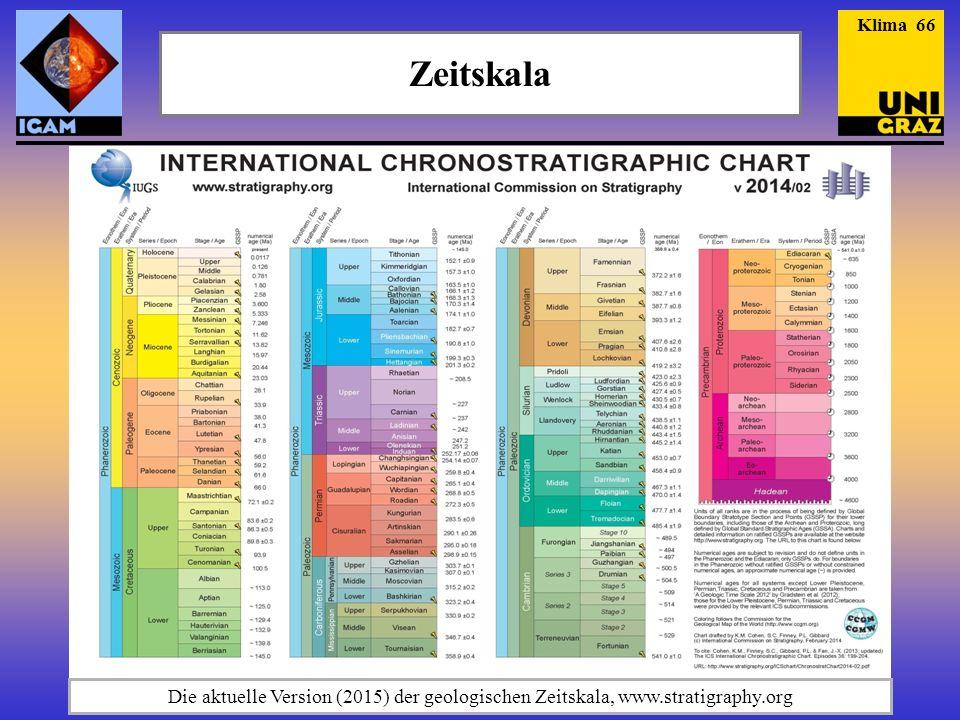 Zeitskala Klima 66 Die aktuelle Version (2015) der geologischen Zeitskala, www.stratigraphy.org