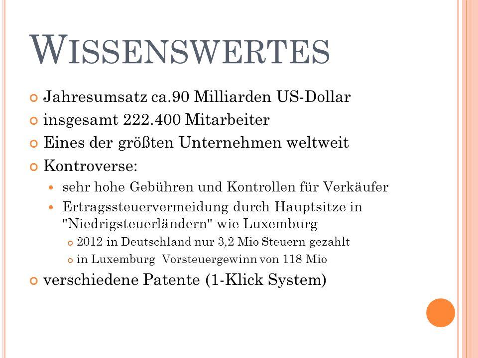 W ISSENSWERTES Jahresumsatz ca.90 Milliarden US-Dollar insgesamt 222.400 Mitarbeiter Eines der größten Unternehmen weltweit Kontroverse: sehr hohe Gebühren und Kontrollen für Verkäufer Ertragssteuervermeidung durch Hauptsitze in Niedrigsteuerländern wie Luxemburg 2012 in Deutschland nur 3,2 Mio Steuern gezahlt in Luxemburg Vorsteuergewinn von 118 Mio verschiedene Patente (1-Klick System)