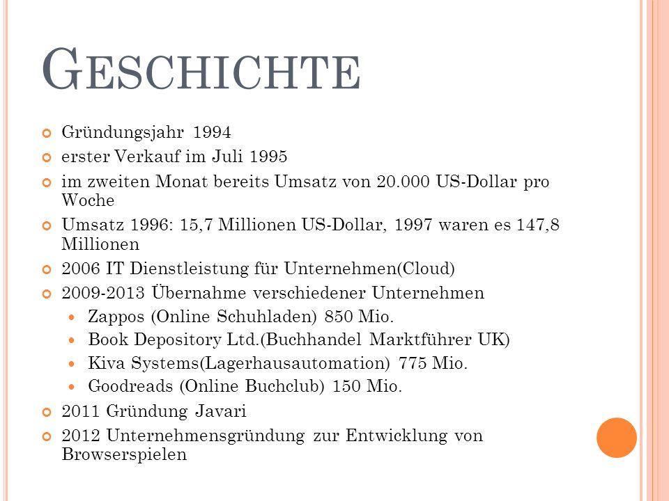 G ESCHICHTE Gründungsjahr 1994 erster Verkauf im Juli 1995 im zweiten Monat bereits Umsatz von 20.000 US-Dollar pro Woche Umsatz 1996: 15,7 Millionen US-Dollar, 1997 waren es 147,8 Millionen 2006 IT Dienstleistung für Unternehmen(Cloud) 2009-2013 Übernahme verschiedener Unternehmen Zappos (Online Schuhladen) 850 Mio.