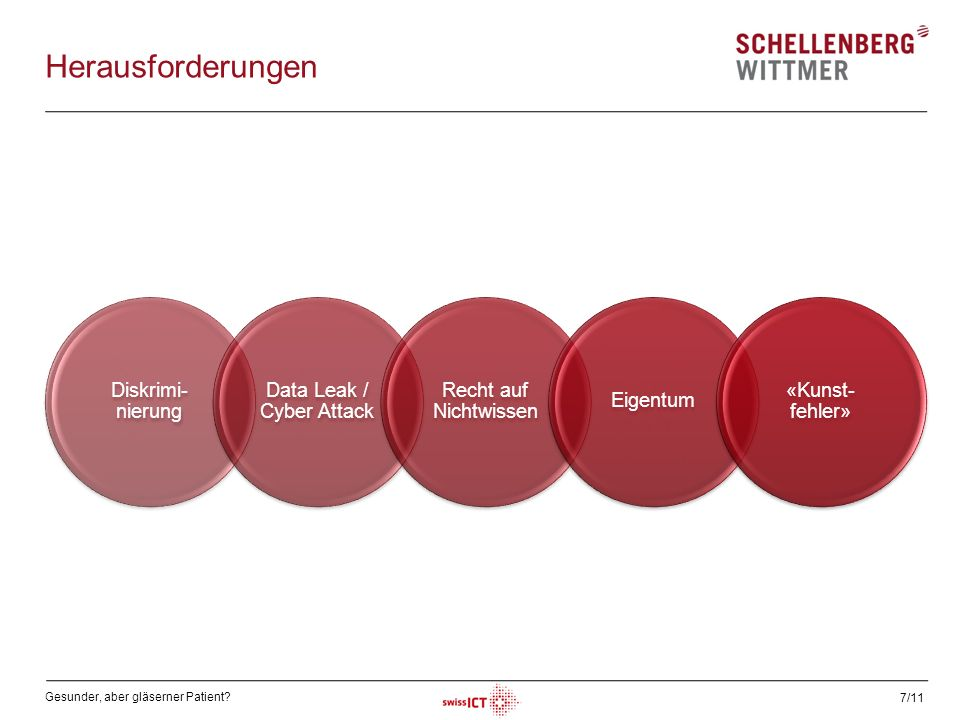 Gesunder, aber gläserner Patient? 7/11 Herausforderungen Diskrimi- nierung Data Leak / Cyber Attack Recht auf Nichtwissen Eigentum «Kunst- fehler»