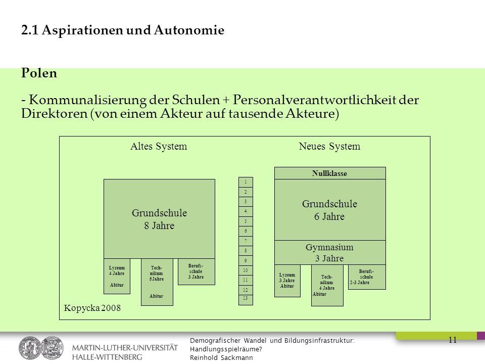 Demografischer Wandel und Bildungsinfrastruktur: Handlungsspielräume? Reinhold Sackmann 11 2.1 Aspirationen und Autonomie Polen - Kommunalisierung der