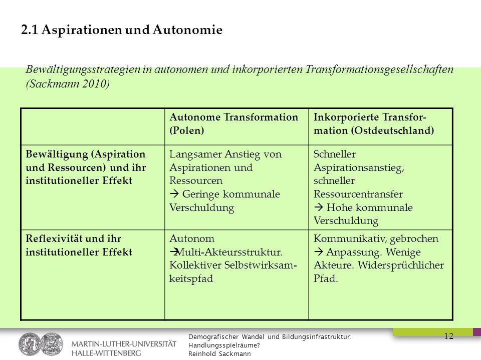 Demografischer Wandel und Bildungsinfrastruktur: Handlungsspielräume? Reinhold Sackmann 12 2.1 Aspirationen und Autonomie Bewältigungsstrategien in au