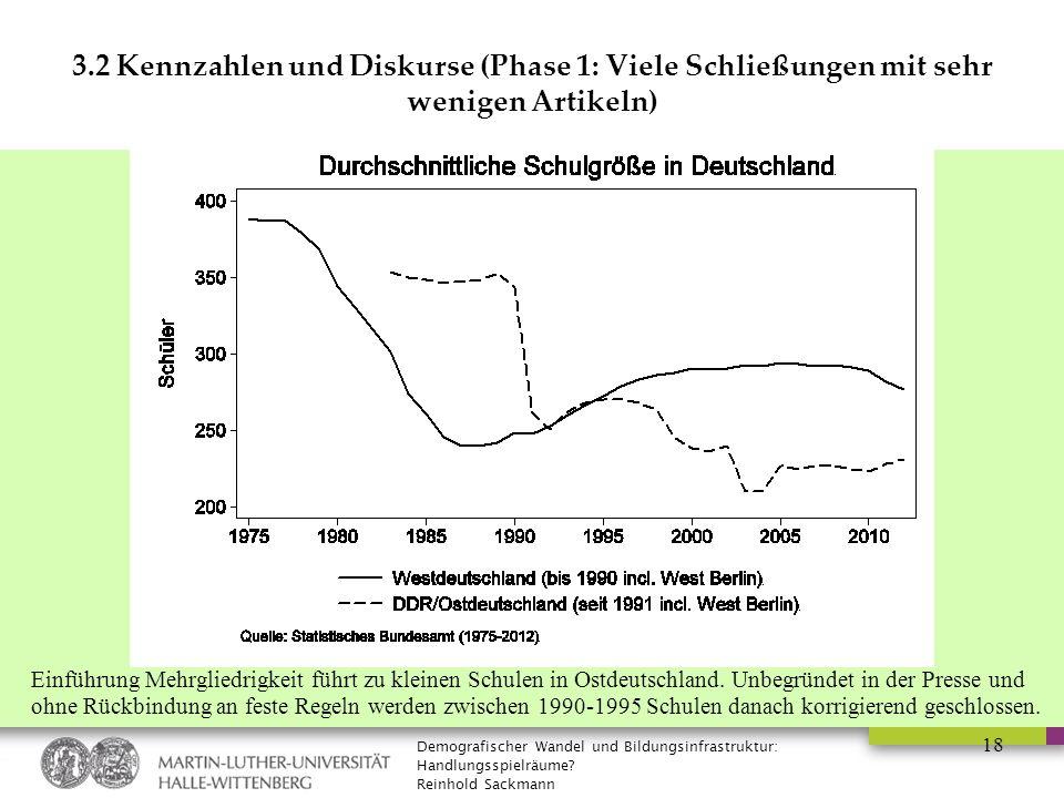 Demografischer Wandel und Bildungsinfrastruktur: Handlungsspielräume? Reinhold Sackmann 18 3.2 Kennzahlen und Diskurse (Phase 1: Viele Schließungen mi