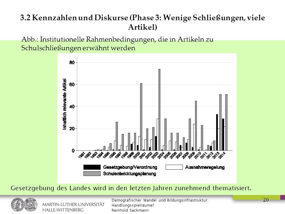 Demografischer Wandel und Bildungsinfrastruktur: Handlungsspielräume? Reinhold Sackmann 20 3.2 Kennzahlen und Diskurse (Phase 3: Wenige Schließungen,