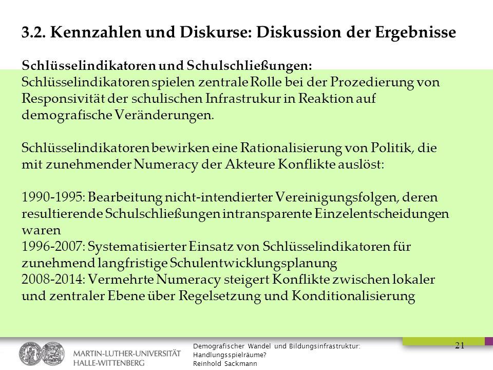 Demografischer Wandel und Bildungsinfrastruktur: Handlungsspielräume? Reinhold Sackmann 21 3.2. Kennzahlen und Diskurse: Diskussion der Ergebnisse Sch
