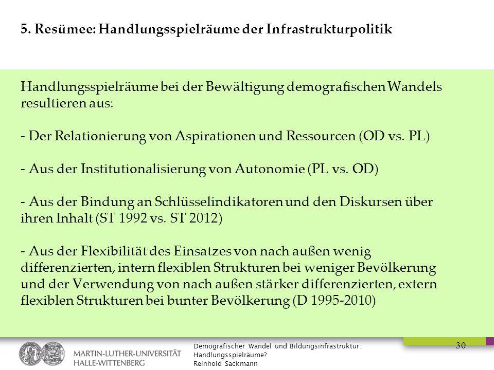 Demografischer Wandel und Bildungsinfrastruktur: Handlungsspielräume? Reinhold Sackmann 30 5. Resümee: Handlungsspielräume der Infrastrukturpolitik Ha
