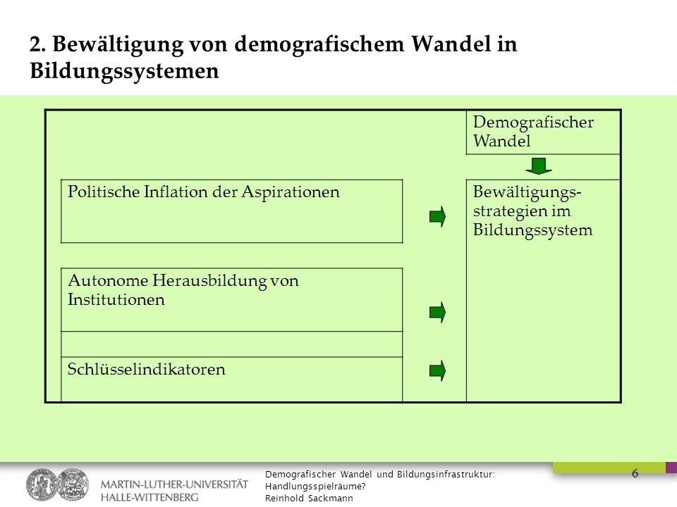 Demografischer Wandel und Bildungsinfrastruktur: Handlungsspielräume? Reinhold Sackmann 6 2. Bewältigung von demografischem Wandel in Bildungssystemen