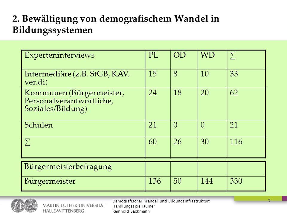 Demografischer Wandel und Bildungsinfrastruktur: Handlungsspielräume? Reinhold Sackmann 7 2. Bewältigung von demografischem Wandel in Bildungssystemen