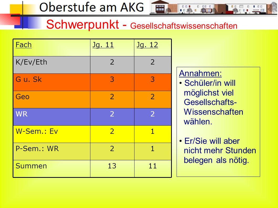 Abiturprüfung Fünf-Fächer-Abitur Gesellschaftswissenschaftliches Fach oder Religionslehre bzw.