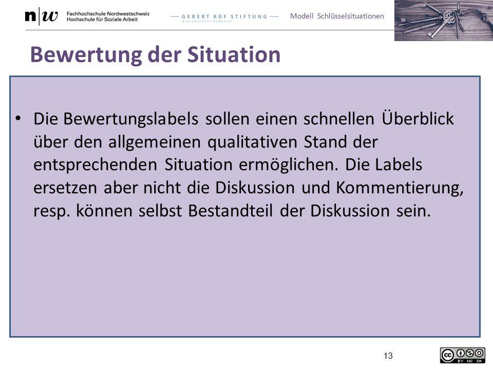 Modell Schlüsselsituationen 13 Bewertung der Situation Die Bewertungslabels sollen einen schnellen Überblick über den allgemeinen qualitativen Stand der entsprechenden Situation ermöglichen.