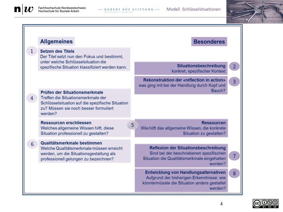 Modell Schlüsselsituationen 4