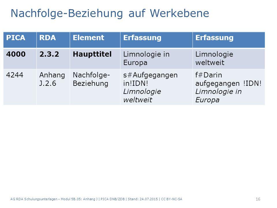 Nachfolge-Beziehung auf Werkebene AG RDA Schulungsunterlagen – Modul 5B.05: Anhang J   PICA DNB/ZDB   Stand: 24.07.2015   CC BY-NC-SA 16 PICARDAElemen