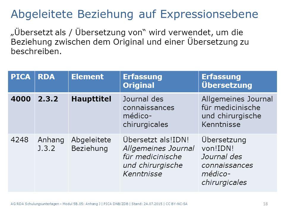 """Abgeleitete Beziehung auf Expressionsebene """"Übersetzt als / Übersetzung von"""" wird verwendet, um die Beziehung zwischen dem Original und einer Übersetz"""