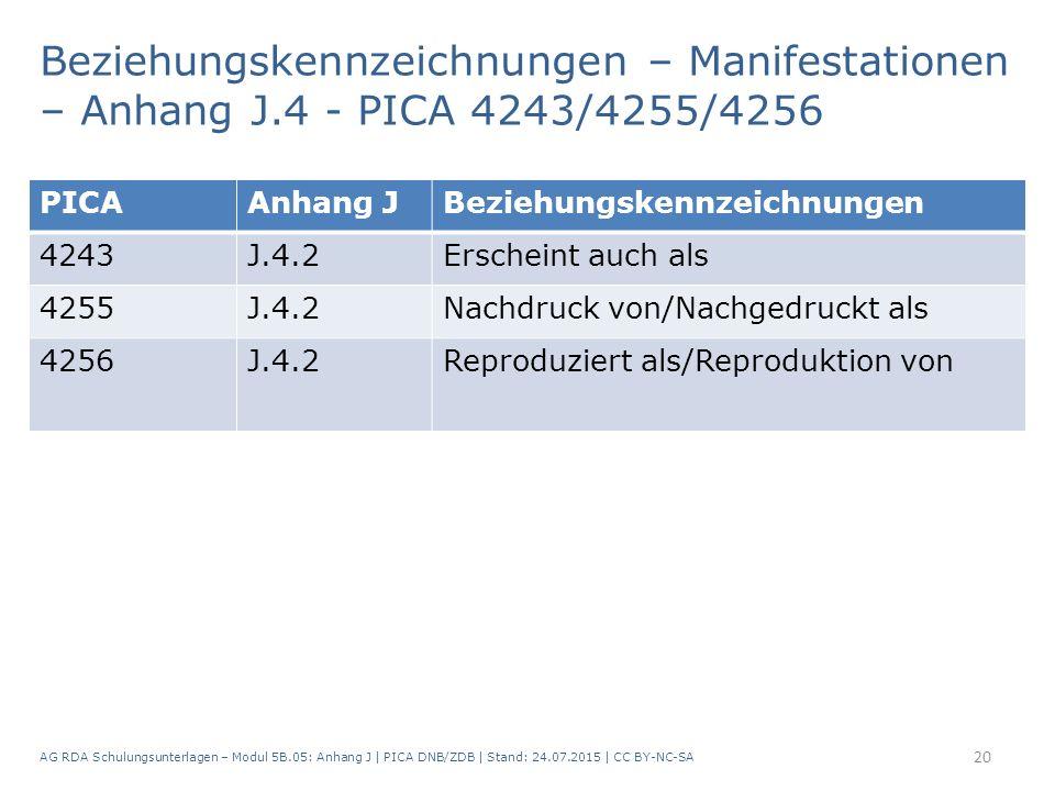 Beziehungskennzeichnungen – Manifestationen – Anhang J.4 - PICA 4243/4255/4256 AG RDA Schulungsunterlagen – Modul 5B.05: Anhang J   PICA DNB/ZDB   Sta