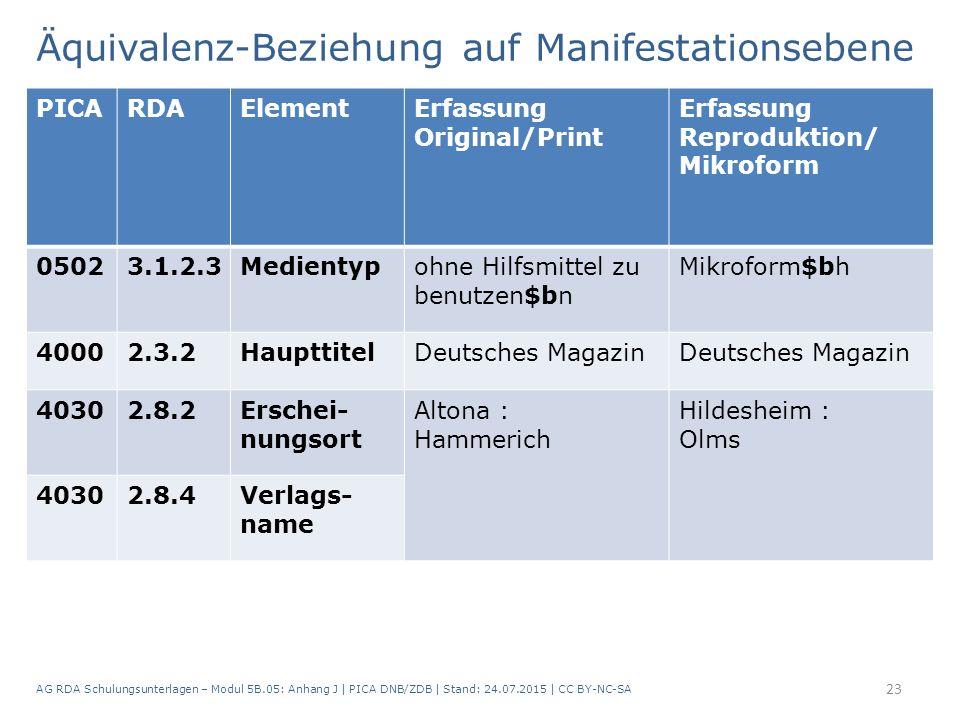 Äquivalenz-Beziehung auf Manifestationsebene AG RDA Schulungsunterlagen – Modul 5B.05: Anhang J   PICA DNB/ZDB   Stand: 24.07.2015   CC BY-NC-SA 23 PI