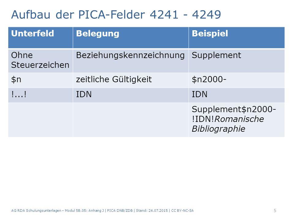 Aufbau der PICA-Felder 4241 - 4249 AG RDA Schulungsunterlagen – Modul 5B.05: Anhang J   PICA DNB/ZDB   Stand: 24.07.2015   CC BY-NC-SA 5 UnterfeldBele