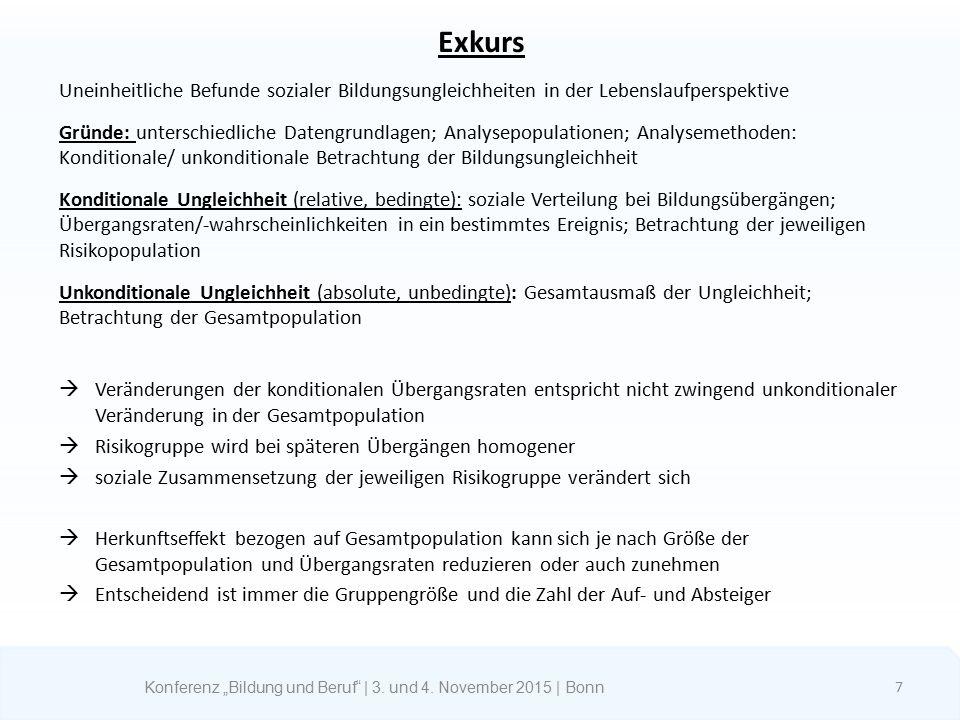 Forschungsstand II konditionaler Übergang von der Primarstufe in die Sekundarstufe I: – Positiver Bildungseffekt auf Übergangswahrscheinlichkeit auf ein Gymnasium (Becker 2000; Dollmann (2011); Gresch et al.