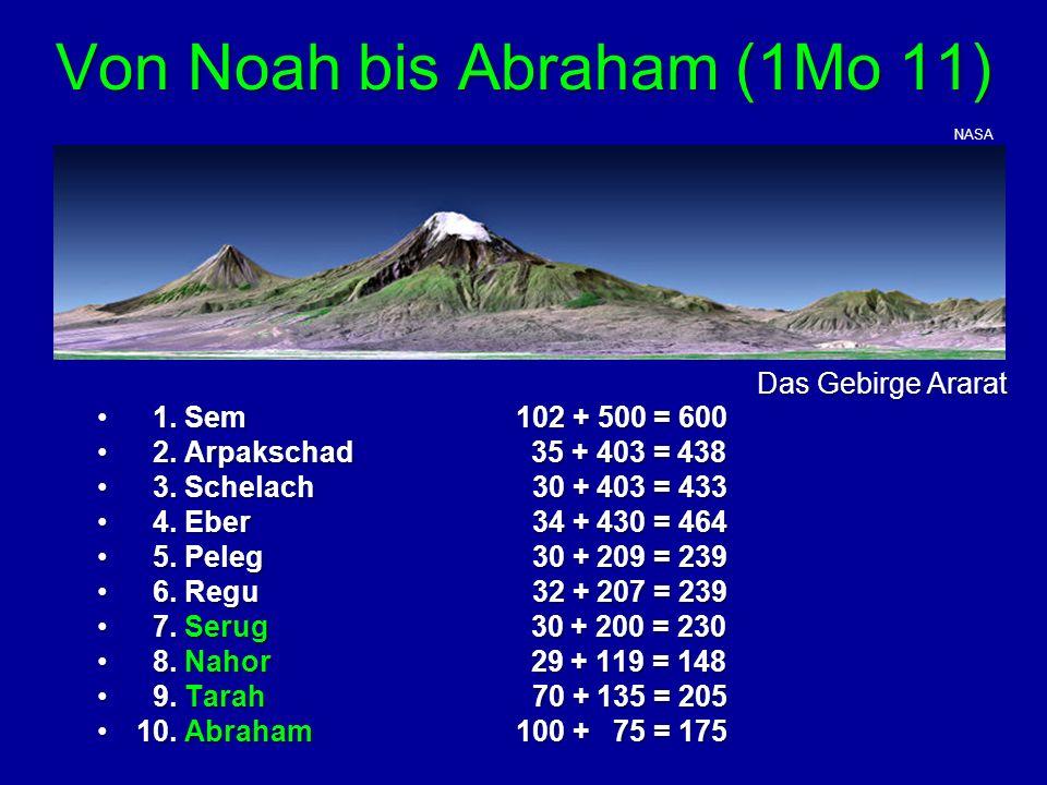 Von Noah bis Abraham (1Mo 11) 1. Sem102 + 500 = 600 2. Arpakschad 35 + 403 = 438 2. Arpakschad 35 + 403 = 438 3. Schelach 30 + 403 = 433 3. Schelach 3