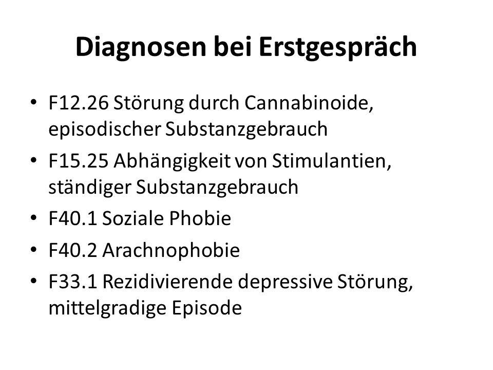 Diagnosen bei Erstgespräch F12.26 Störung durch Cannabinoide, episodischer Substanzgebrauch F15.25 Abhängigkeit von Stimulantien, ständiger Substanzgebrauch F40.1 Soziale Phobie F40.2 Arachnophobie F33.1 Rezidivierende depressive Störung, mittelgradige Episode