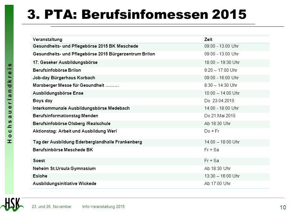 H o c h s a u e r l a n d k r e i s Info-Veranstaltung 2015 10 23. und 26. November 3. PTA: Berufsinfomessen 2015 VeranstaltungZeit Gesundheits- und P