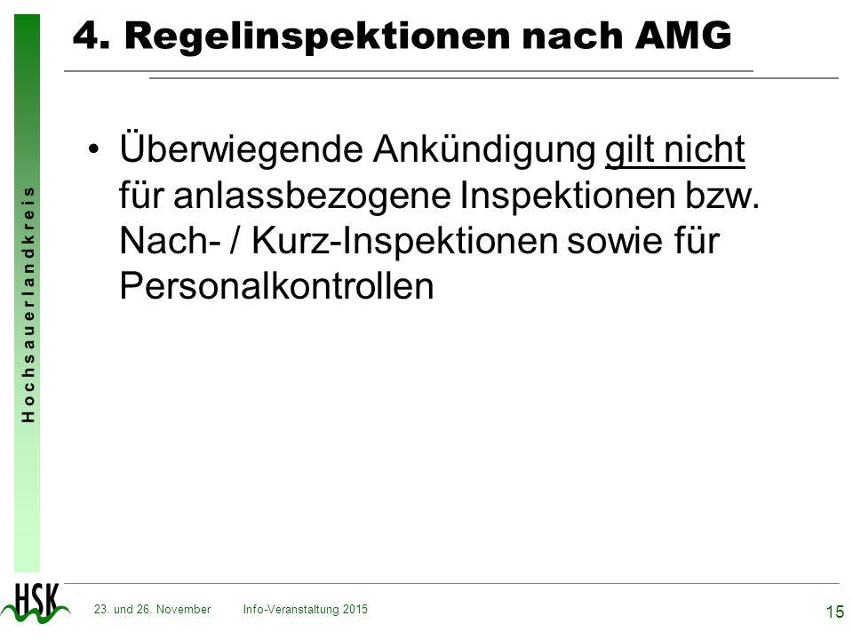 H o c h s a u e r l a n d k r e i s 4. Regelinspektionen nach AMG Überwiegende Ankündigung gilt nicht für anlassbezogene Inspektionen bzw. Nach- / Kur