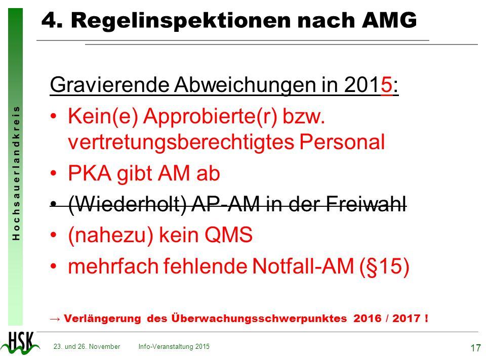 H o c h s a u e r l a n d k r e i s 4. Regelinspektionen nach AMG Gravierende Abweichungen in 2015: Kein(e) Approbierte(r) bzw. vertretungsberechtigte