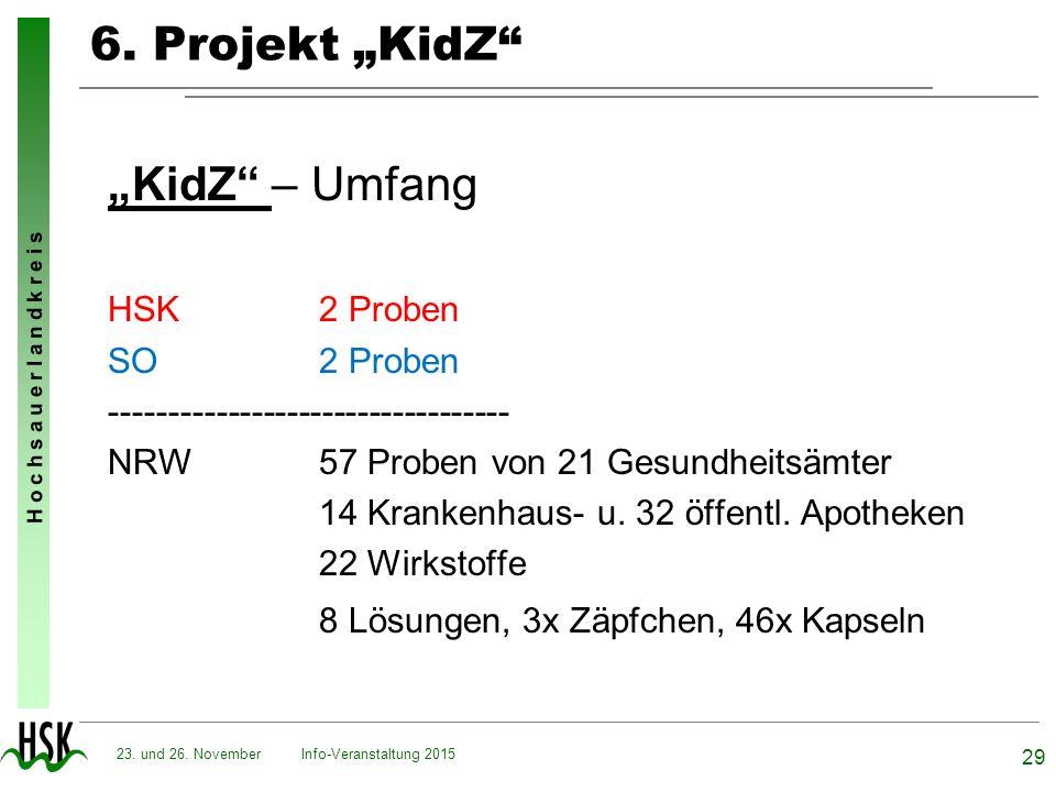 """H o c h s a u e r l a n d k r e i s 6. Projekt """"KidZ"""" """"KidZ"""" – Umfang HSK2 Proben SO2 Proben ---------------------------------- NRW57 Proben von 21 Ge"""