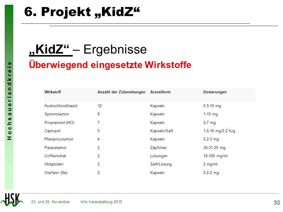 """H o c h s a u e r l a n d k r e i s 6. Projekt """"KidZ"""" """"KidZ"""" – Ergebnisse Überwiegend eingesetzte Wirkstoffe Info-Veranstaltung 2015 30 23. und 26. No"""