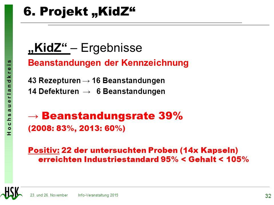 """H o c h s a u e r l a n d k r e i s 6. Projekt """"KidZ"""" """"KidZ"""" – Ergebnisse Beanstandungen der Kennzeichnung 43 Rezepturen → 16 Beanstandungen 14 Defekt"""