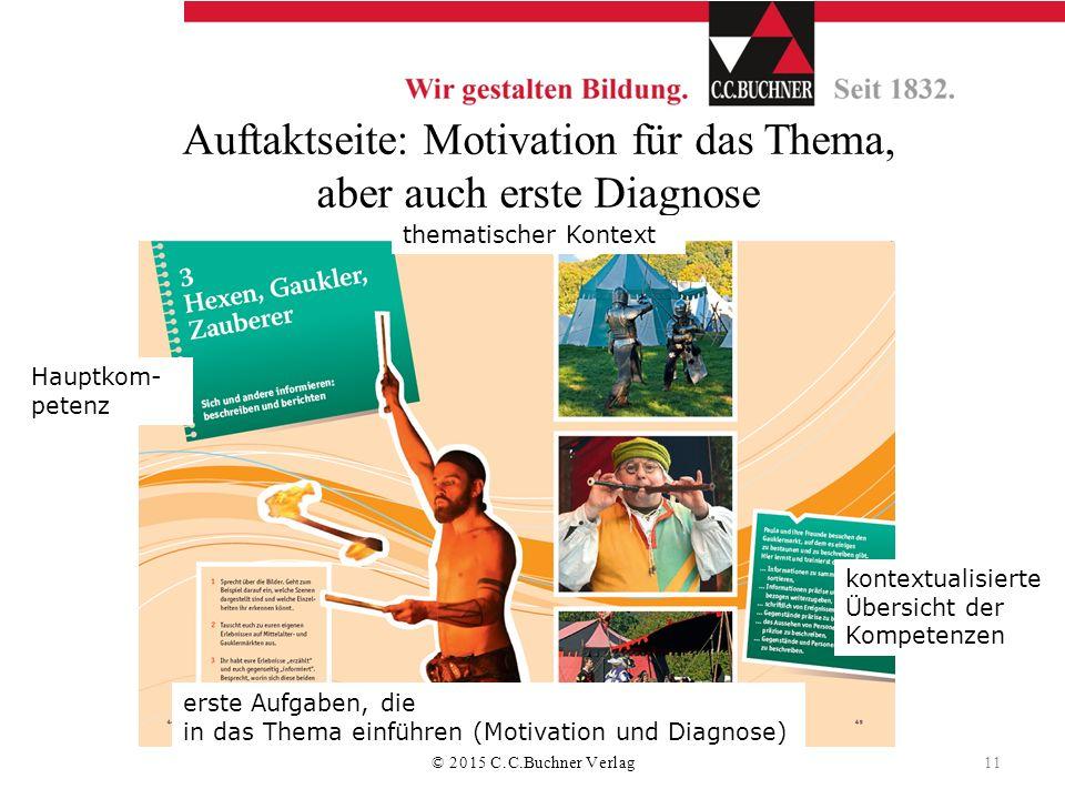 Auftaktseite: Motivation für das Thema, aber auch erste Diagnose thematischer Kontext Hauptkom- petenz erste Aufgaben, die in das Thema einführen (Mot