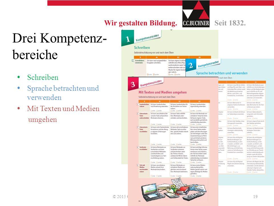 Drei Kompetenz- bereiche  Schreiben  Sprache betrachten und verwenden  Mit Texten und Medien umgehen © 2015 C.C.Buchner Verlag19