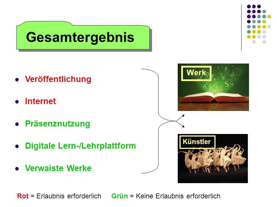 Veröffentlichung Internet Präsenznutzung Digitale Lern-/Lehrplattform Verwaiste Werke Werk Künstler Gesamtergebnis Rot = Erlaubnis erforderlich Grün =