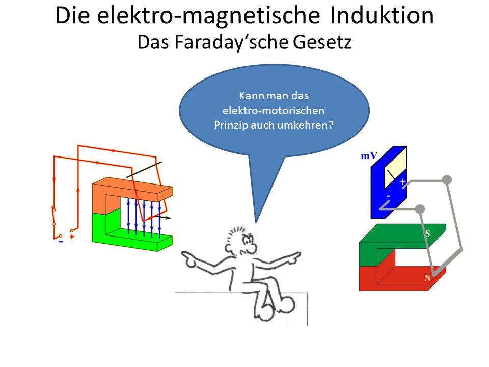 Die elektro-magnetische Induktion Das Faraday'sche Gesetz Nach dem elektro- motorischen Prinzip bewegt sich die Leiterschleife auf Grund der Lorentzkraft.