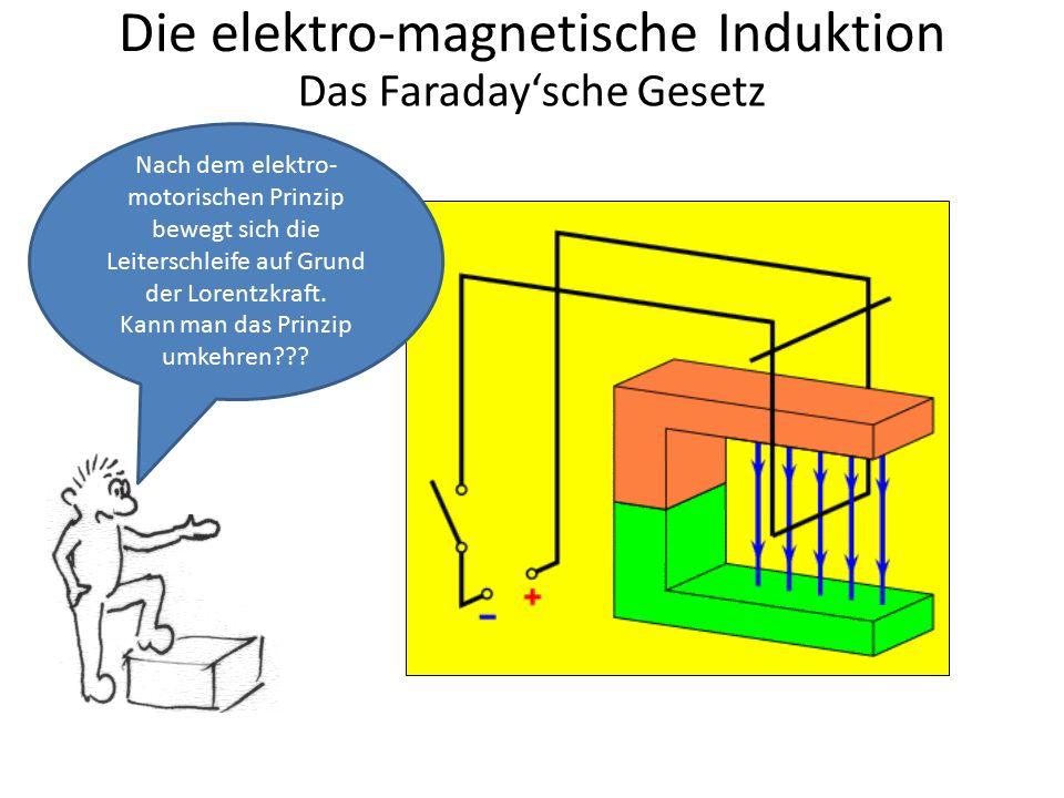 Die elektro-magnetische Induktion Das Faraday'sche Gesetz Wir merken uns: Es wird solange eine Spannung induziert, wie der Leiter von Magnetfeldlinien geschnitten wird.