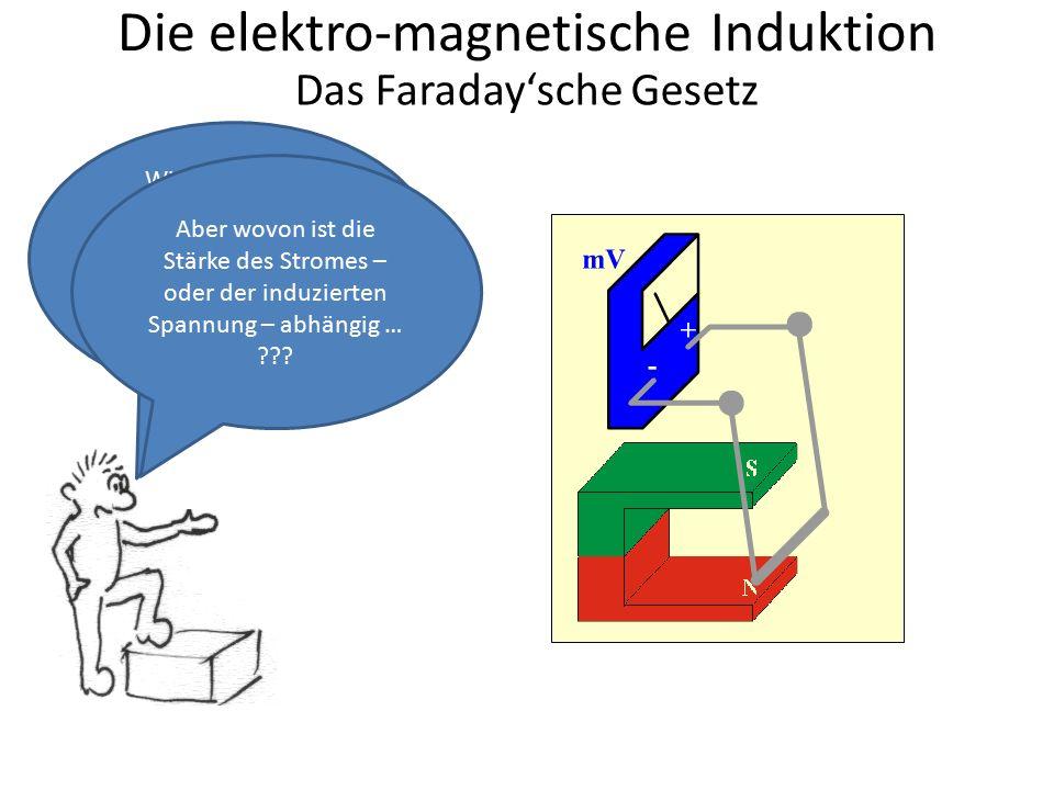 Die elektro-magnetische Induktion Das Faraday'sche Gesetz Und das ist nun das Faraday'sche Gesetz: Das Faraday'sche Gesetz: Solange sich das Magnetfeld, das eine Spule durchsetzt, ändert, wird in ihr eine Spannung erzeugt.