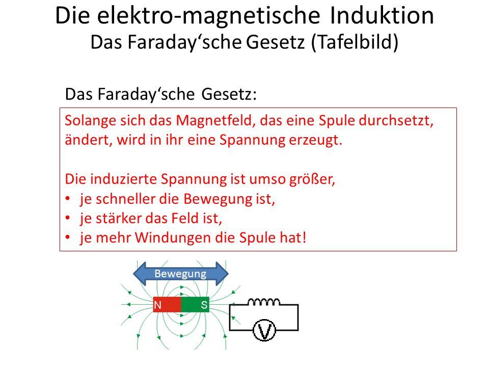 Die elektro-magnetische Induktion Das Faraday'sche Gesetz Das Prinzip der Erzeugung von elektrischem Strom kennen wir nun.