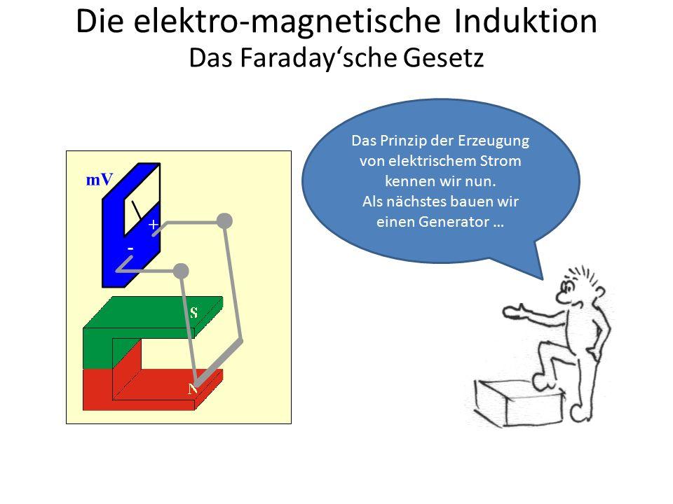 Die elektro-magnetische Induktion Das Faraday'sche Gesetz Das Prinzip der Erzeugung von elektrischem Strom kennen wir nun. Als nächstes bauen wir eine