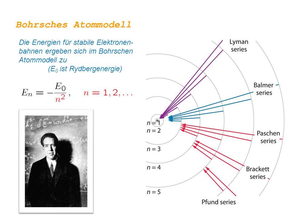 Bohrsches Atommodell Die Energien für stabile Elektronen- bahnen ergeben sich im Bohrschen Atommodell zu (E 0 ist Rydbergenergie)