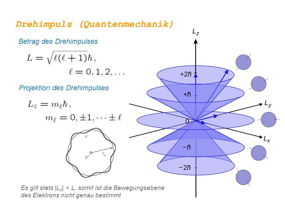 Drehimpuls (Quantenmechanik) Betrag des Drehimpulses Projektion des Drehimpulses Es gilt stets |L z | < L, somit ist die Bewegungsebene des Elektrons