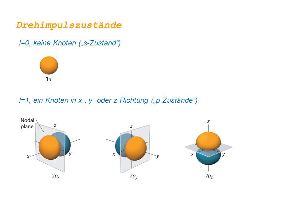 """Drehimpulszustände l=0, keine Knoten (""""s-Zustand"""") l=1, ein Knoten in x-, y- oder z-Richtung (""""p-Zustände"""")"""