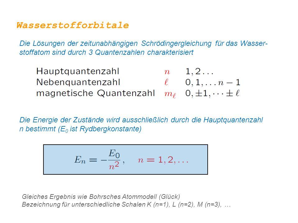 Wasserstofforbitale Die Lösungen der zeitunabhängigen Schrödingergleichung für das Wasser- stoffatom sind durch 3 Quantenzahlen charakterisiert Die Energie der Zustände wird ausschließlich durch die Hauptquantenzahl n bestimmt (E 0 ist Rydbergkonstante) Gleiches Ergebnis wie Bohrsches Atommodell (Glück) Bezeichnung für unterschiedliche Schalen K (n=1), L (n=2), M (n=3), …