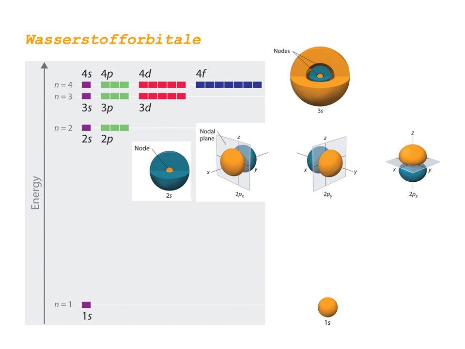 Wasserstofforbitale