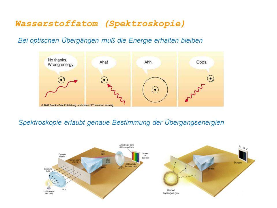Wasserstoffatom (Spektroskopie) Bei optischen Übergängen muß die Energie erhalten bleiben Spektroskopie erlaubt genaue Bestimmung der Übergangsenergien