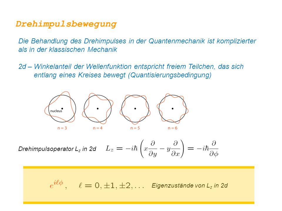 Die Behandlung des Drehimpulses in der Quantenmechanik ist komplizierter als in der klassischen Mechanik 2d – Winkelanteil der Wellenfunktion entspricht freiem Teilchen, das sich entlang eines Kreises bewegt (Quantisierungsbedingung) Drehimpulsbewegung Drehimpulsoperator L z in 2d Eigenzustände von L z in 2d