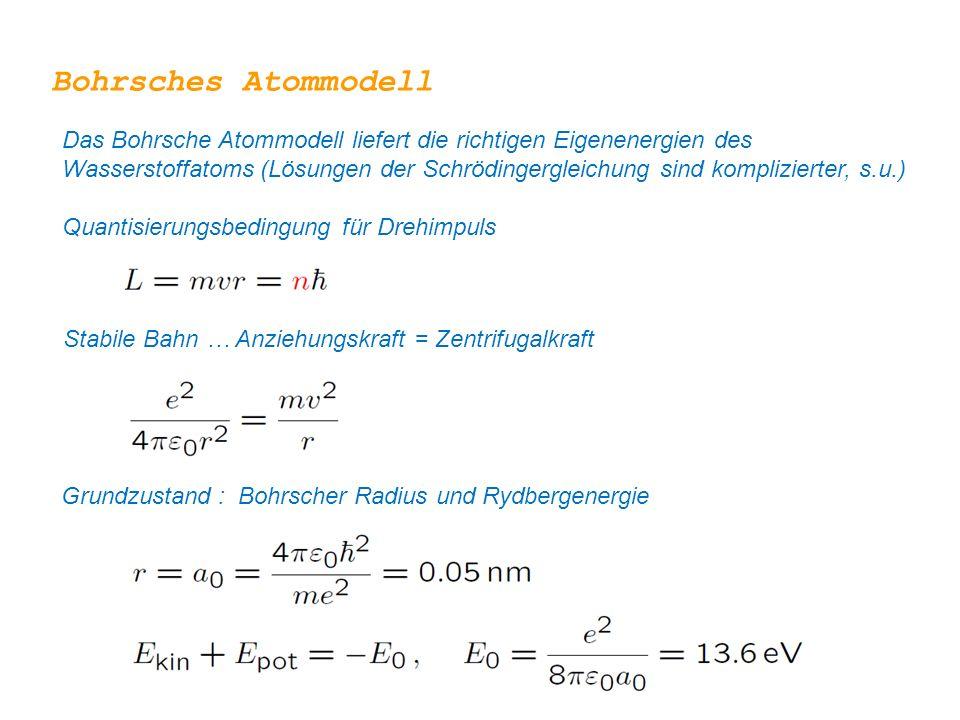 Das Bohrsche Atommodell liefert die richtigen Eigenenergien des Wasserstoffatoms (Lösungen der Schrödingergleichung sind komplizierter, s.u.) Quantisierungsbedingung für Drehimpuls Bohrsches Atommodell Stabile Bahn … Anziehungskraft = Zentrifugalkraft Grundzustand : Bohrscher Radius und Rydbergenergie