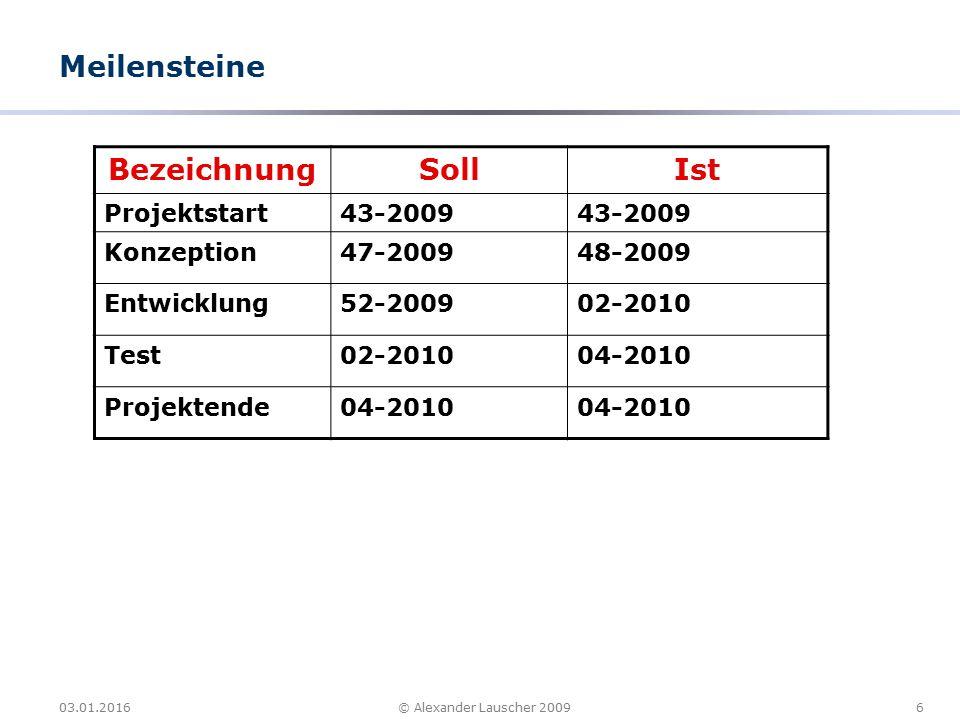 03.01.20166© Alexander Lauscher 2009 Meilensteine BezeichnungSollIst Projektstart43-2009 Konzeption47-200948-2009 Entwicklung52-200902-2010 Test02-201004-2010 Projektende04-2010
