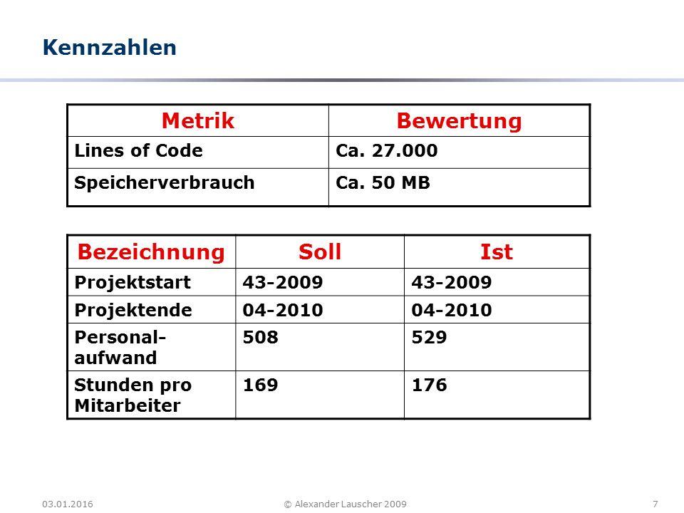 03.01.20167© Alexander Lauscher 2009 Kennzahlen MetrikBewertung Lines of CodeCa.